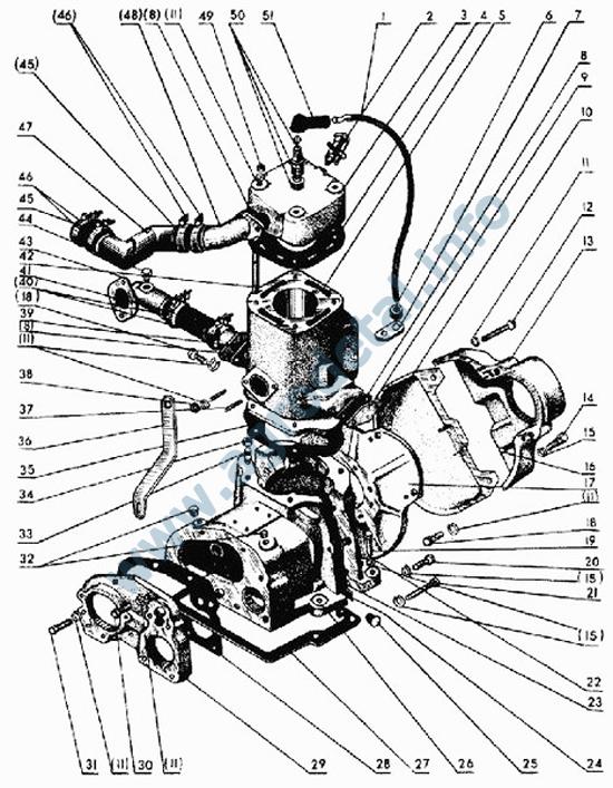 Пусковой двигатель на тракторах МТЗ: конструкция и ттх