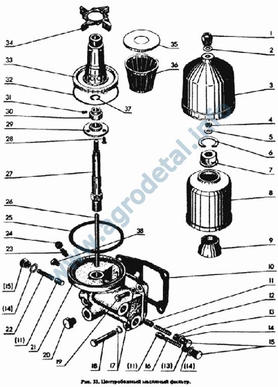 Система смазки трактора МТЗ-80